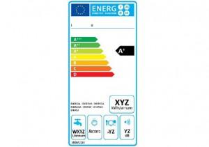 La etiqueta energética para lavavajillas