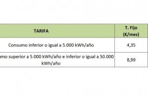 Publicados los precios correspondientes a la TUR de Gas Natural