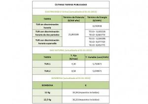 Nuevas Tarifas Último Recurso para el 2013