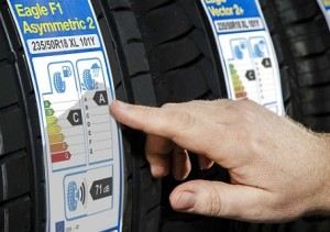 Todo sobre la etiqueta para neumáticos