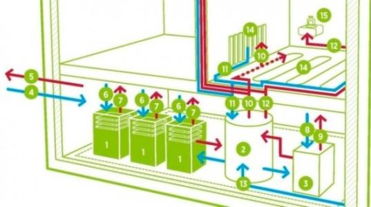 ¿Quieres ahorrar en calefacción? Instala un servidor de Cloud&Heat en casa